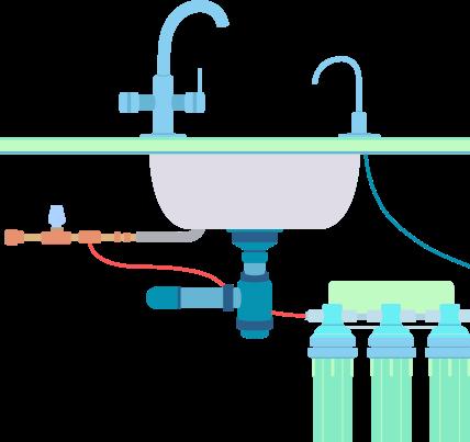 Schémas filtrage robinet par osmose inversé